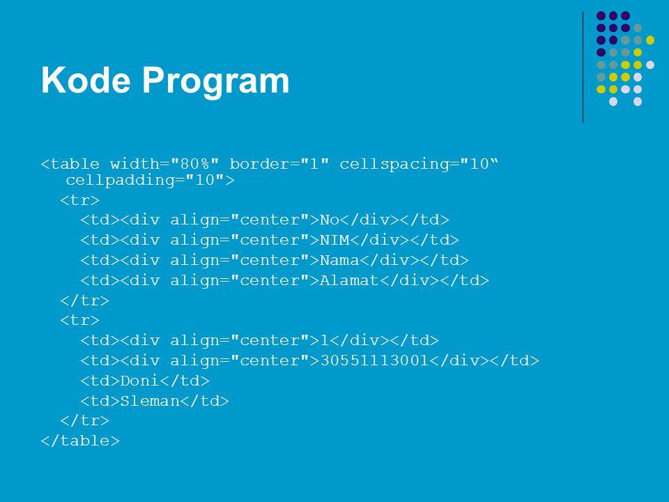 Kode Program No NIM Nama Alamat 1 30551113001 Doni Sleman