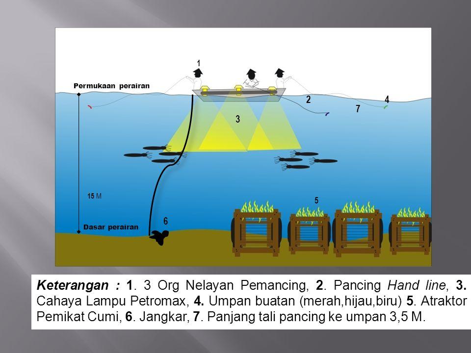 Keterangan : 1. 3 Org Nelayan Pemancing, 2. Pancing Hand line, 3. Cahaya Lampu Petromax, 4. Umpan buatan (merah,hijau,biru) 5. Atraktor Pemikat Cumi,