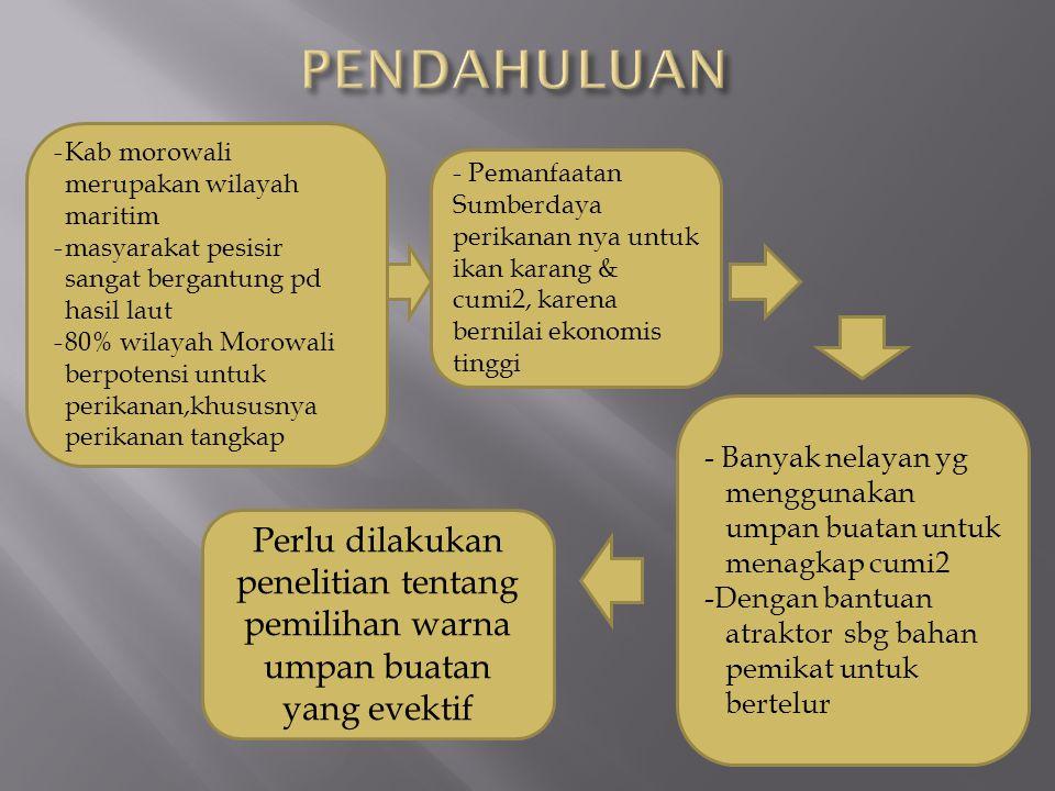 Keterangan : 1.3 Org Nelayan Pemancing, 2. Pancing Hand line, 3.