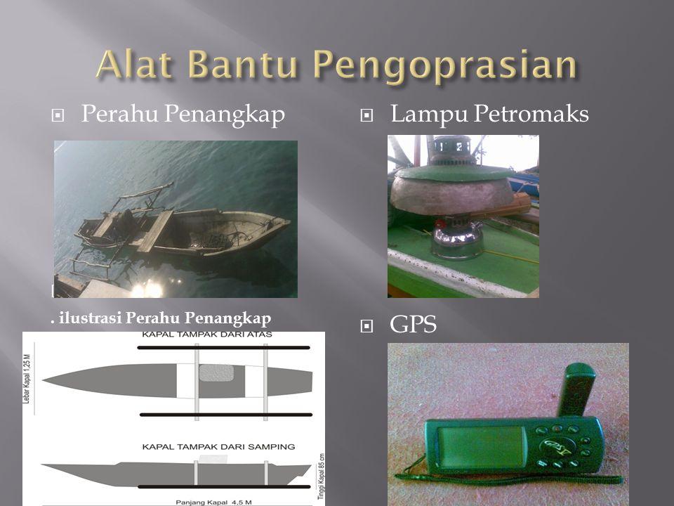  Perahu Penangkap  GPS. ilustrasi Perahu Penangkap  Lampu Petromaks  GPS
