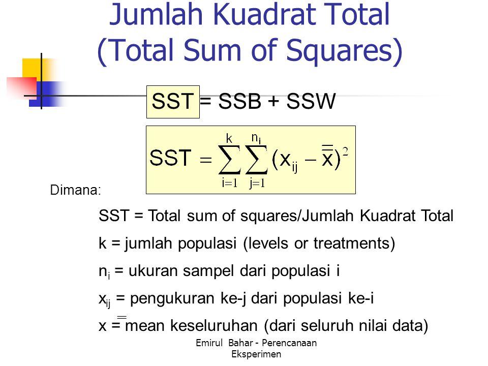 Emirul Bahar - Perencanaan Eksperimen Jumlah Kuadrat Total (Total Sum of Squares) Dimana: SST = Total sum of squares/Jumlah Kuadrat Total k = jumlah populasi (levels or treatments) n i = ukuran sampel dari populasi i x ij = pengukuran ke-j dari populasi ke-i x = mean keseluruhan (dari seluruh nilai data) SST = SSB + SSW