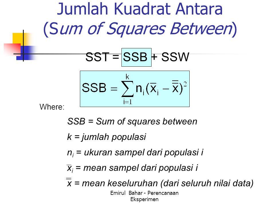 Emirul Bahar - Perencanaan Eksperimen Jumlah Kuadrat Antara (Sum of Squares Between) Where: SSB = Sum of squares between k = jumlah populasi n i = ukuran sampel dari populasi i x i = mean sampel dari populasi i x = mean keseluruhan (dari seluruh nilai data) SST = SSB + SSW