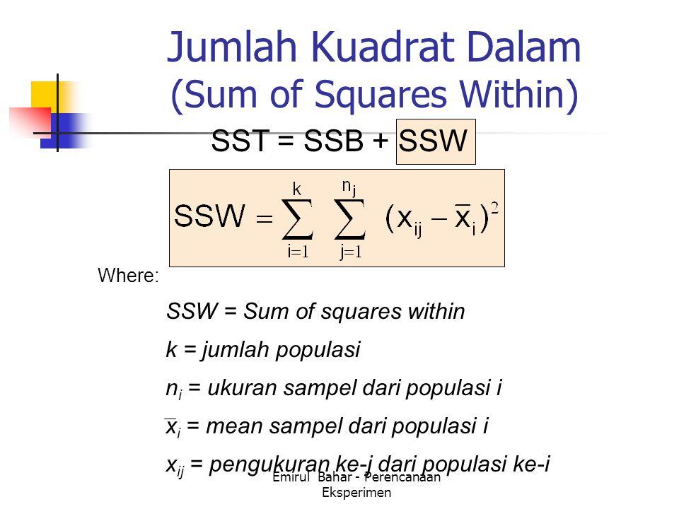 Emirul Bahar - Perencanaan Eksperimen Jumlah Kuadrat Dalam (Sum of Squares Within) Where: SSW = Sum of squares within k = jumlah populasi n i = ukuran sampel dari populasi i x i = mean sampel dari populasi i x ij = pengukuran ke-j dari populasi ke-i SST = SSB + SSW