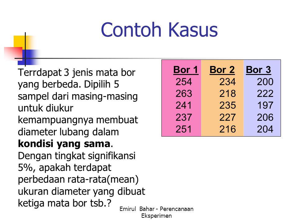 Emirul Bahar - Perencanaan Eksperimen Contoh Kasus Terrdapat 3 jenis mata bor yang berbeda. Dipilih 5 sampel dari masing-masing untuk diukur kemampuan
