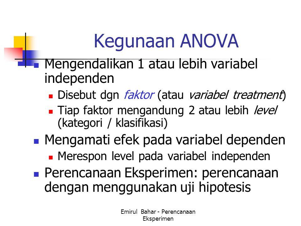 Emirul Bahar - Perencanaan Eksperimen Kegunaan ANOVA Mengendalikan 1 atau lebih variabel independen Disebut dgn faktor (atau variabel treatment) Tiap faktor mengandung 2 atau lebih level (kategori / klasifikasi) Mengamati efek pada variabel dependen Merespon level pada variabel independen Perencanaan Eksperimen: perencanaan dengan menggunakan uji hipotesis