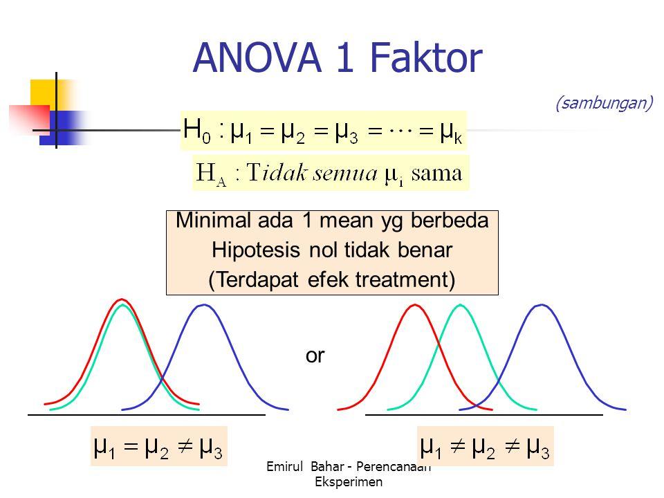 Emirul Bahar - Perencanaan Eksperimen ANOVA 1 Faktor Minimal ada 1 mean yg berbeda Hipotesis nol tidak benar (Terdapat efek treatment) or (sambungan)