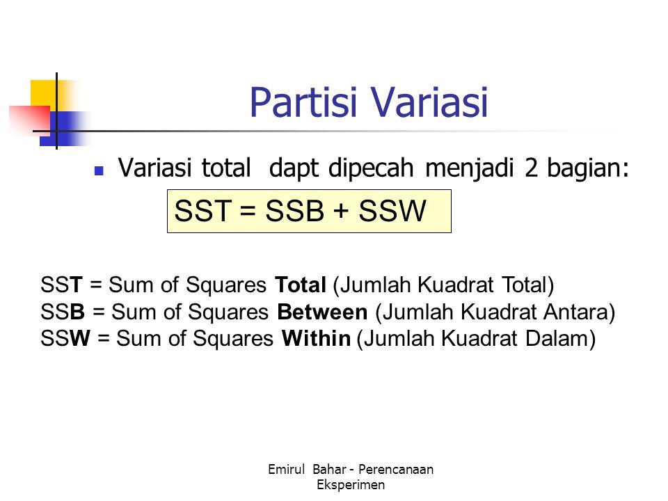 Emirul Bahar - Perencanaan Eksperimen Partisi Variasi Variasi total dapt dipecah menjadi 2 bagian: SST = Sum of Squares Total (Jumlah Kuadrat Total) SSB = Sum of Squares Between (Jumlah Kuadrat Antara) SSW = Sum of Squares Within (Jumlah Kuadrat Dalam) SST = SSB + SSW