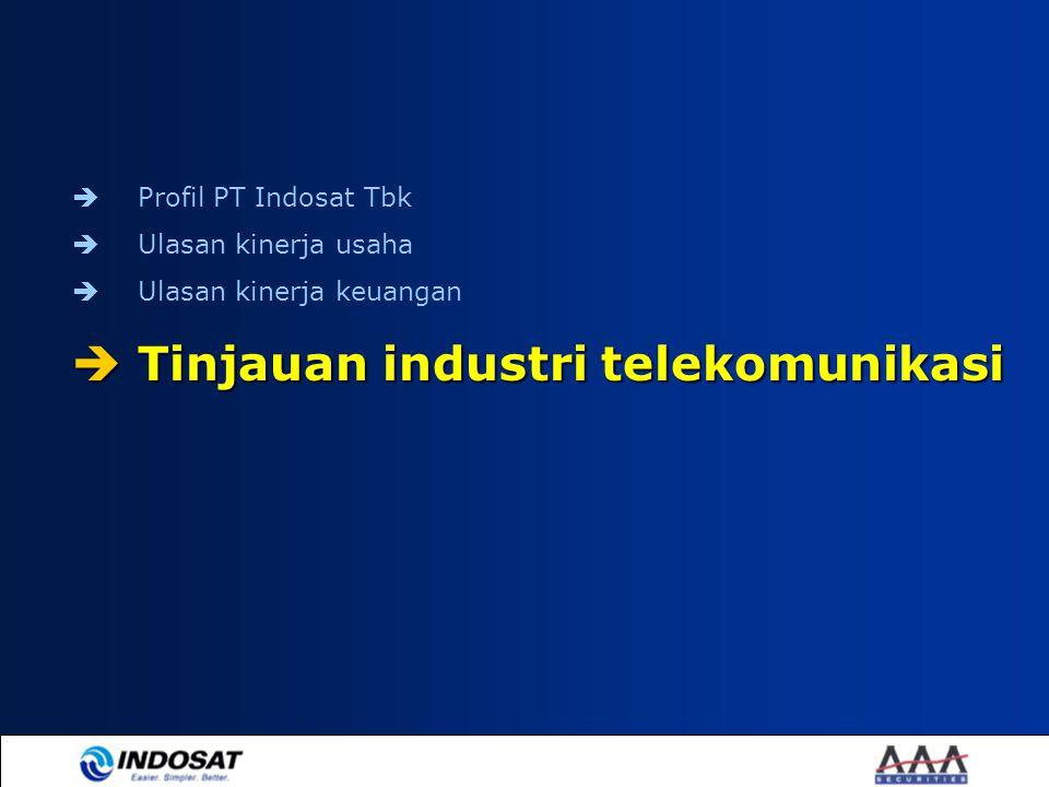  Profil PT Indosat Tbk  Ulasan kinerja usaha  Ulasan kinerja keuangan  Tinjauan industri telekomunikasi