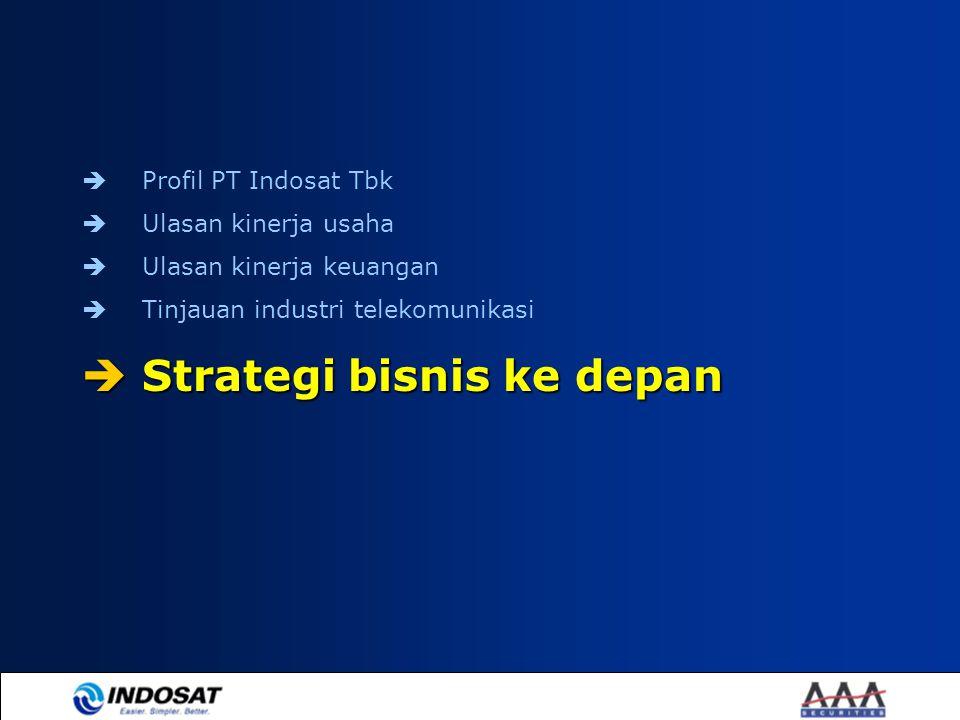  Profil PT Indosat Tbk  Ulasan kinerja usaha  Ulasan kinerja keuangan  Tinjauan industri telekomunikasi  Strategi bisnis ke depan