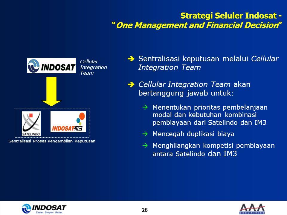 "28 Strategi Seluler Indosat - ""One Management and Financial Decision"" Sentralisasi Proses Pengambilan Keputusan Cellular Integration Team  Sentralisa"