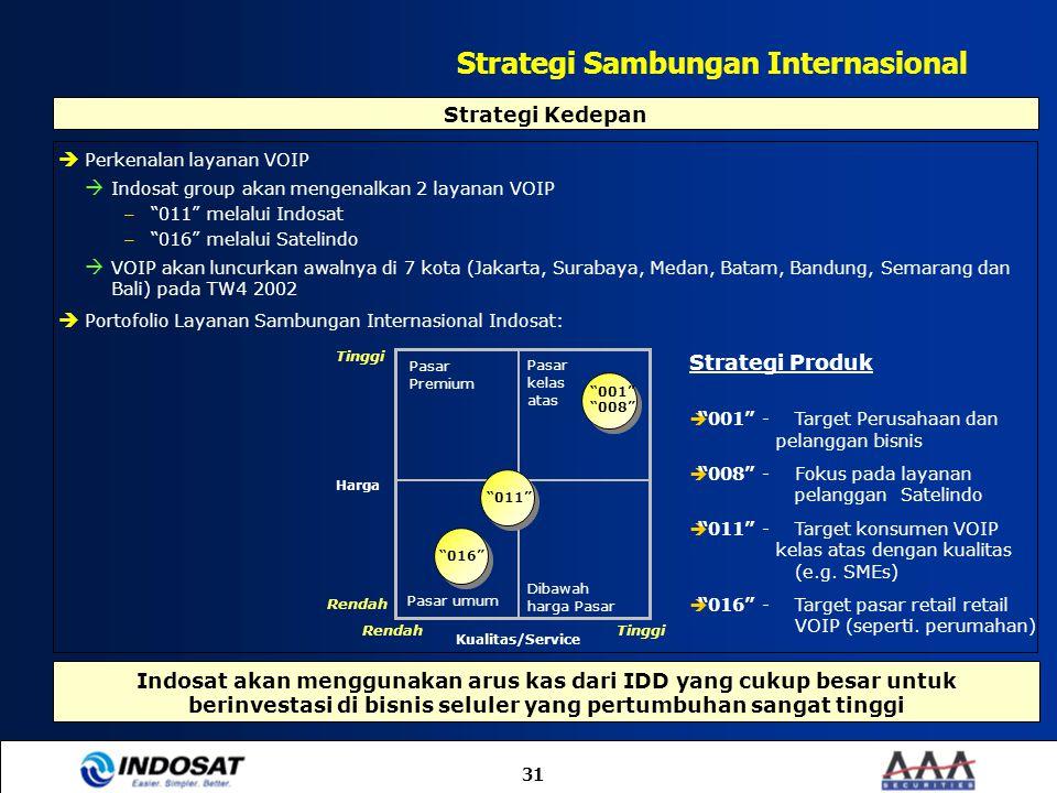 "31  Perkenalan layanan VOIP  Indosat group akan mengenalkan 2 layanan VOIP – ""011"" melalui Indosat – ""016"" melalui Satelindo  VOIP akan luncurkan a"