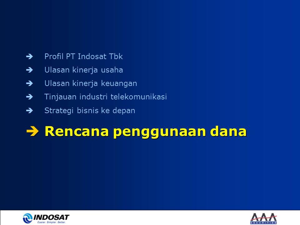  Profil PT Indosat Tbk  Ulasan kinerja usaha  Ulasan kinerja keuangan  Tinjauan industri telekomunikasi  Strategi bisnis ke depan  Rencana pengg
