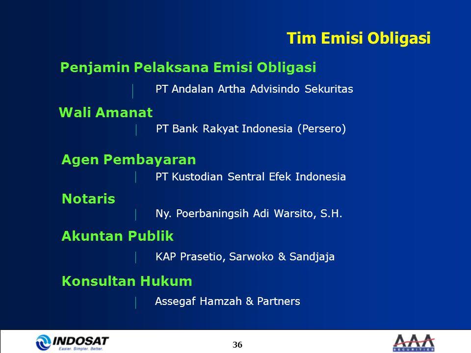36 Wali Amanat PT Bank Rakyat Indonesia (Persero) Notaris Ny. Poerbaningsih Adi Warsito, S.H. Akuntan Publik KAP Prasetio, Sarwoko & Sandjaja Konsulta
