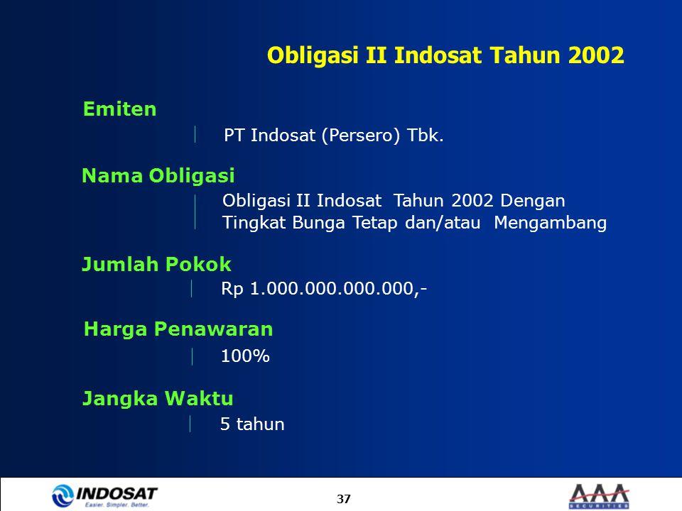 37 Emiten PT Indosat (Persero) Tbk. Nama Obligasi Obligasi II Indosat Tahun 2002 Dengan Tingkat Bunga Tetap dan/atau Mengambang Jumlah Pokok Rp 1.000.