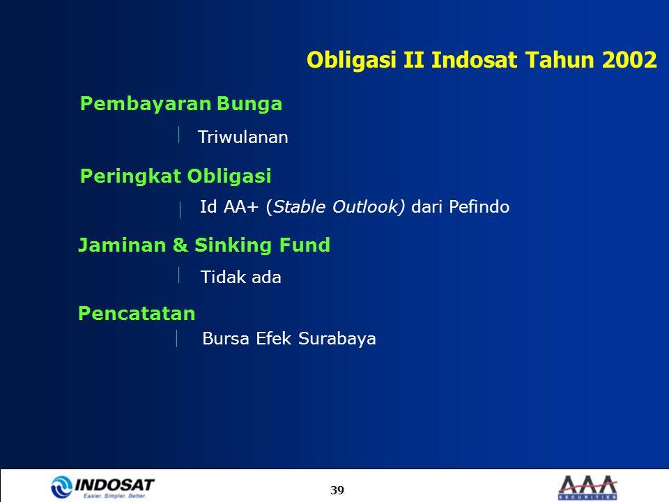 39 Pembayaran Bunga Triwulanan Peringkat Obligasi Id AA+ (Stable Outlook) dari Pefindo Jaminan & Sinking Fund Tidak ada Pencatatan Bursa Efek Surabaya
