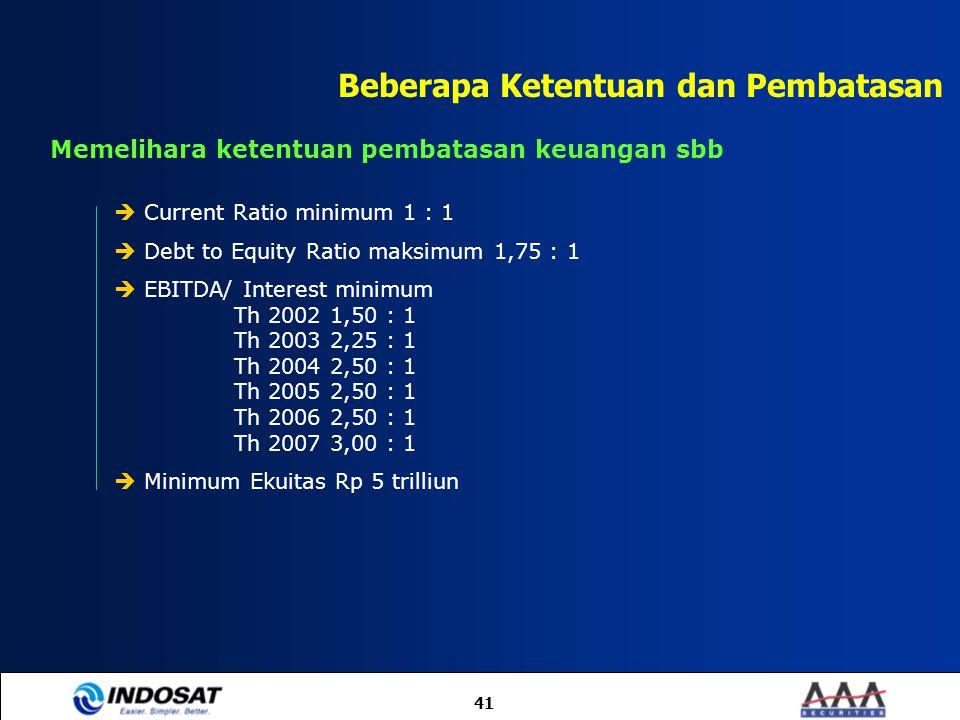 41 Memelihara ketentuan pembatasan keuangan sbb  Current Ratio minimum 1 : 1  Debt to Equity Ratio maksimum 1,75 : 1  EBITDA/ Interest minimum Th 2