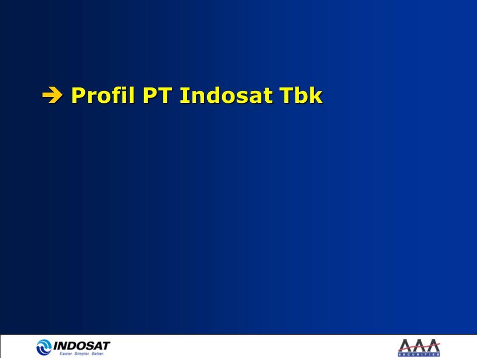  Profil PT Indosat Tbk