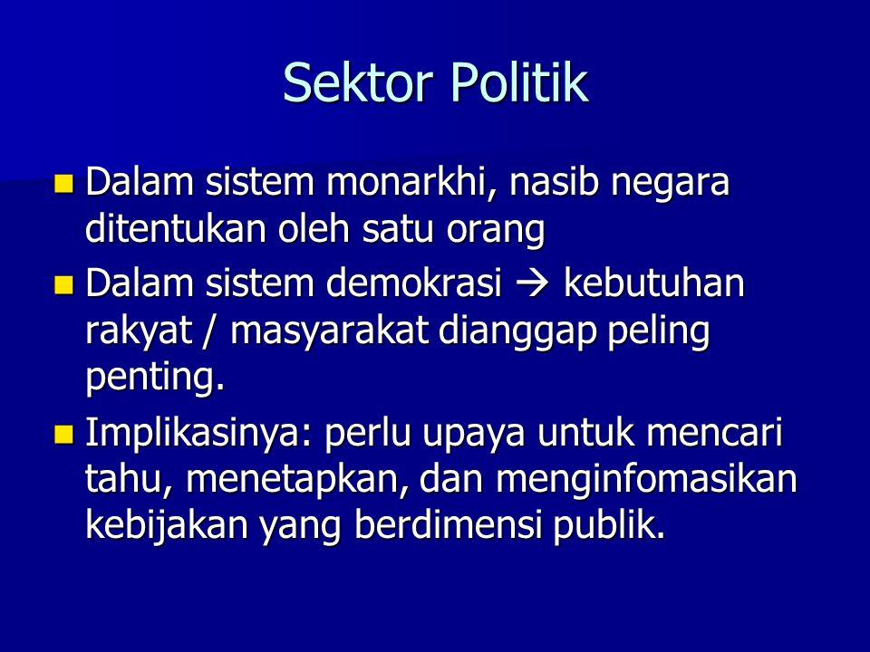 Sektor Politik Dalam sistem monarkhi, nasib negara ditentukan oleh satu orang Dalam sistem monarkhi, nasib negara ditentukan oleh satu orang Dalam sis