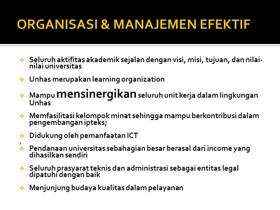  Seluruh aktifitas akademik sejalan dengan visi, misi, tujuan, dan nilai- nilai universitas  Unhas merupakan learning organization  Mampu mensinergikan seluruh unit kerja dalam lingkungan Unhas  Memfasilitasi kelompok minat sehingga mampu berkontribusi dalam pengembangan ipteks;  Didukung oleh pemanfaatan ICT.