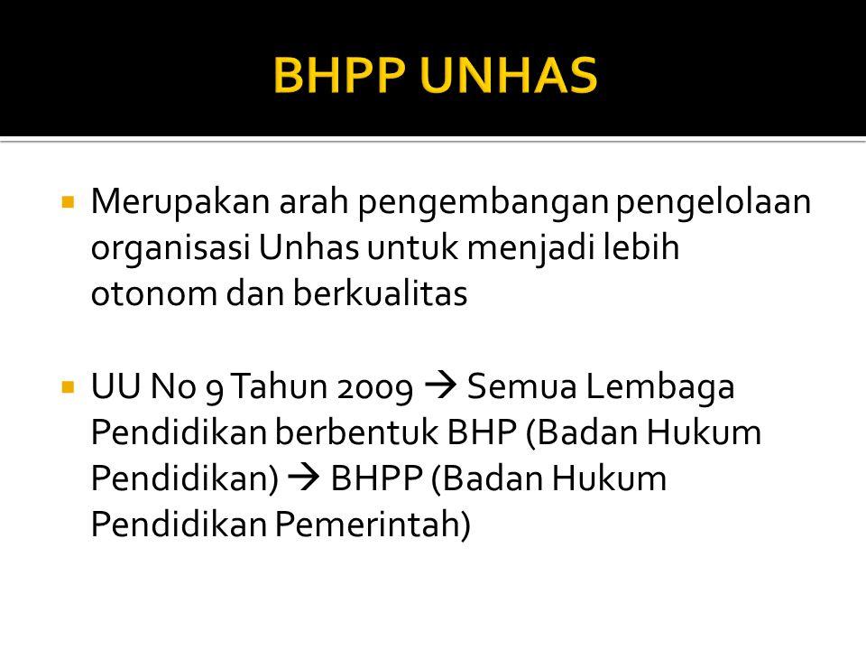  Merupakan arah pengembangan pengelolaan organisasi Unhas untuk menjadi lebih otonom dan berkualitas  UU No 9 Tahun 2009  Semua Lembaga Pendidikan berbentuk BHP (Badan Hukum Pendidikan)  BHPP (Badan Hukum Pendidikan Pemerintah)