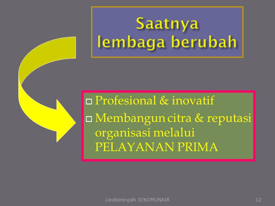  Profesional & inovatif  Membangun citra & reputasi organisasi melalui PELAYANAN PRIMA Liestianingsih D/KOMUNAIR12