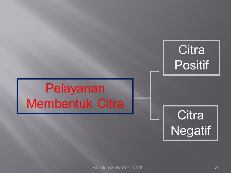 Liestianingsih D/KOMUNAIR24 Pelayanan Membentuk Citra Citra Positif Citra Negatif