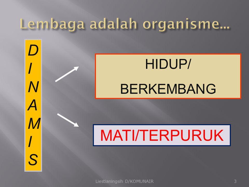 3 DINAMISDINAMIS HIDUP/ BERKEMBANG MATI/TERPURUK