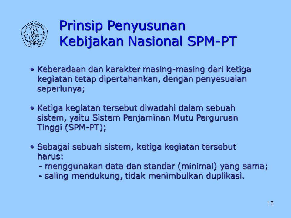 13 Prinsip Penyusunan Kebijakan Nasional SPM-PT Keberadaan dan karakter masing-masing dari ketigaKeberadaan dan karakter masing-masing dari ketiga keg