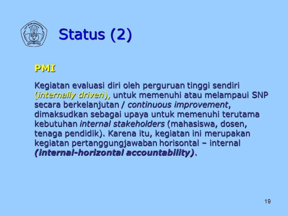 19 Status (2) PMI Kegiatan evaluasi diri oleh perguruan tinggi sendiri (internally driven), untuk memenuhi atau melampaui SNP secara berkelanjutan / c