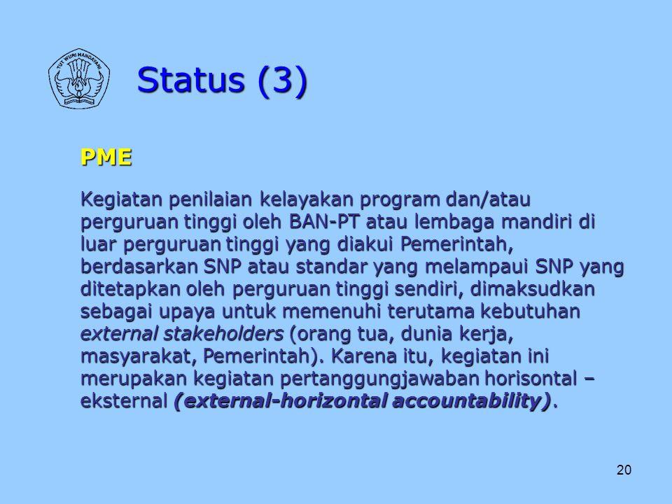 20 Status (3) PME Kegiatan penilaian kelayakan program dan/atau perguruan tinggi oleh BAN-PT atau lembaga mandiri di luar perguruan tinggi yang diakui