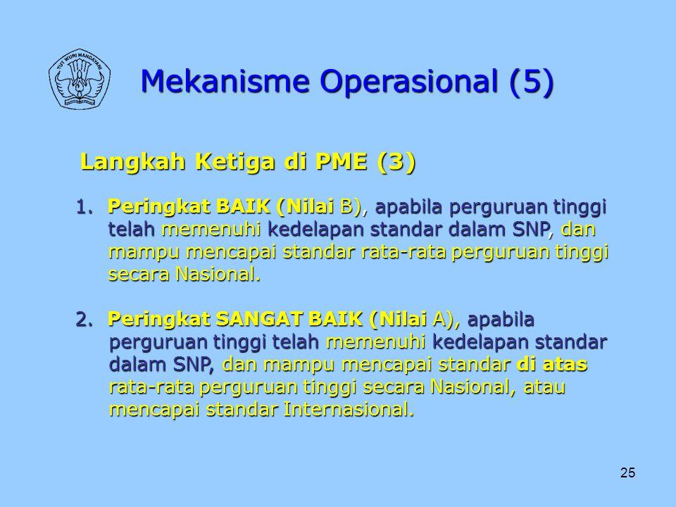 25 Mekanisme Operasional (5) Langkah Ketiga di PME (3) Langkah Ketiga di PME (3) 1. Peringkat BAIK (Nilai B), apabila perguruan tinggi telah memenuhi