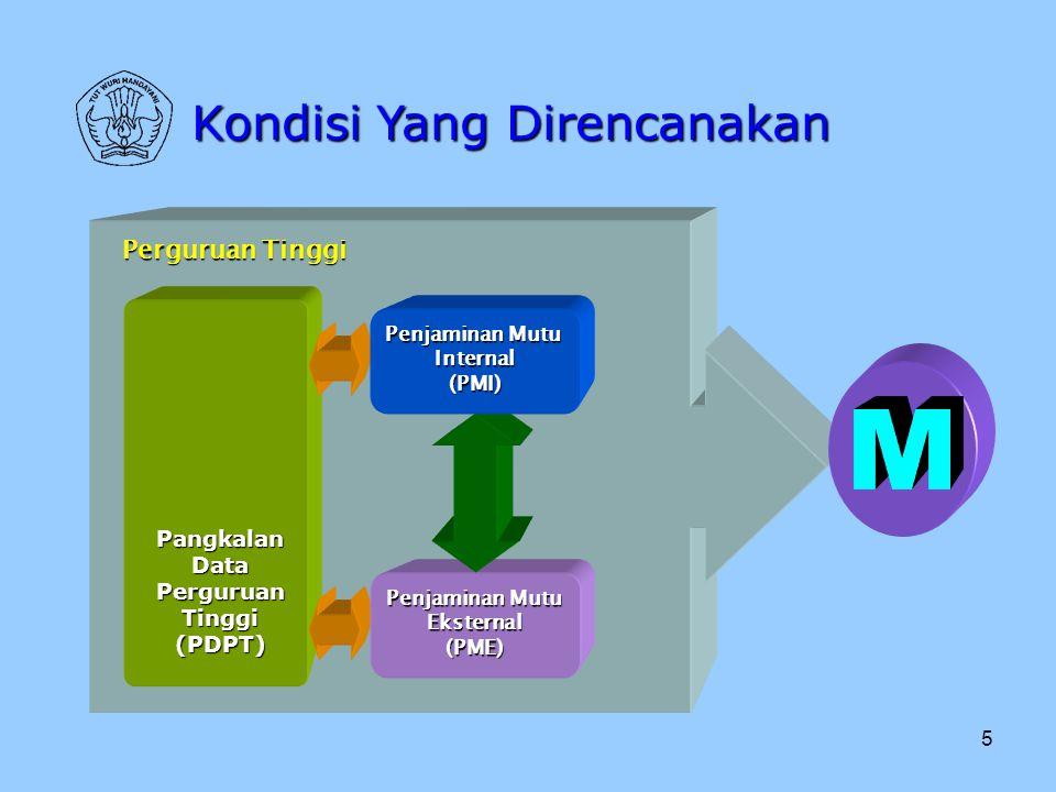 16 Tujuan SPM–PT bertujuan menciptakan sinergi antara PDPT, PMI, dan PME untuk memenuhi atau melampaui SNP oleh perguruan tinggi, untuk mendorong upaya penjaminan mutu perguruan tinggi yang berkelanjutan di Indonesia.