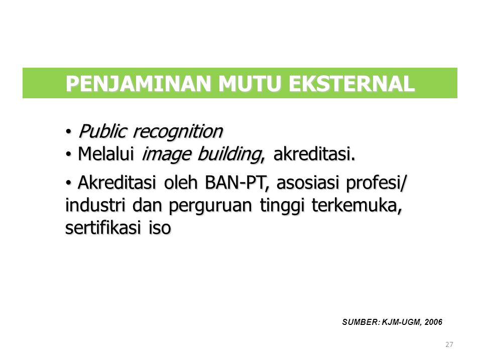 26 Satu Siklus Sistem Penjaminan Mutu Satu Siklus Sistem Penjaminan Mutu Standar PelaksanaanMonitoring Peningkatan Mutu Rumusan Koreksi Audit Internal Evaluasi Diri Sumber: SPMPT-KJM UGM, 2009 Standar Baru