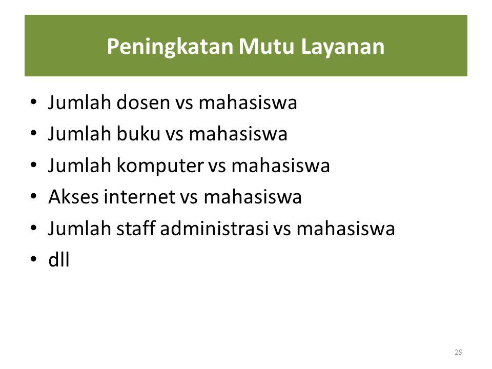 28 PARAMETER LULUSAN Kompetensi lulusan Mutu lulusan Hasil studi pelacakan lulusan (tracer study) Sumber: RAKERNAS DIKTI 2002