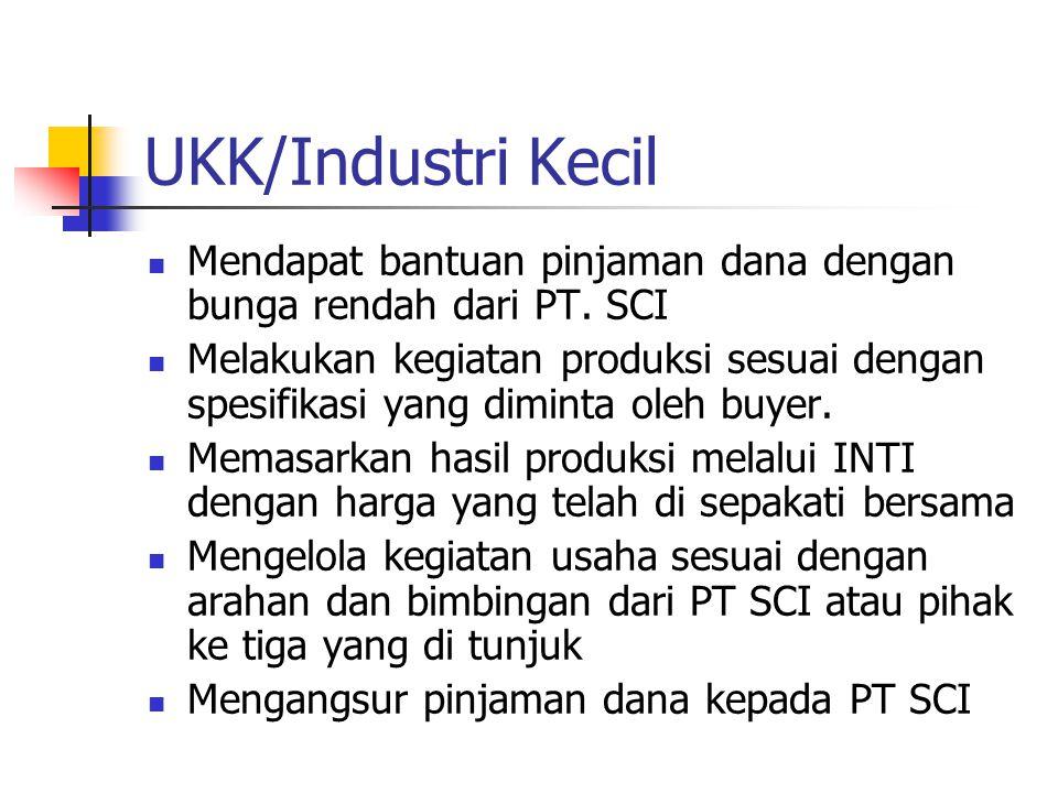 UKK/Industri Kecil Mendapat bantuan pinjaman dana dengan bunga rendah dari PT. SCI Melakukan kegiatan produksi sesuai dengan spesifikasi yang diminta