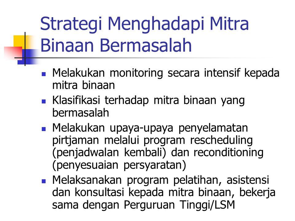 Strategi Menghadapi Mitra Binaan Bermasalah Melakukan monitoring secara intensif kepada mitra binaan Klasifikasi terhadap mitra binaan yang bermasalah