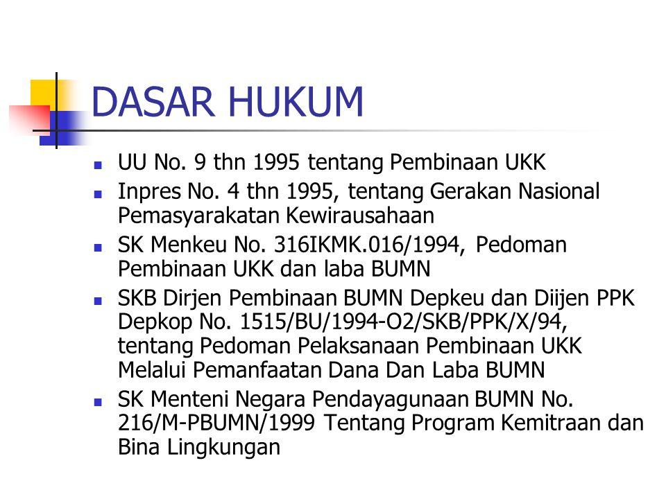 DASAR HUKUM UU No. 9 thn 1995 tentang Pembinaan UKK Inpres No. 4 thn 1995, tentang Gerakan Nasional Pemasyarakatan Kewirausahaan SK Menkeu No. 316IKMK