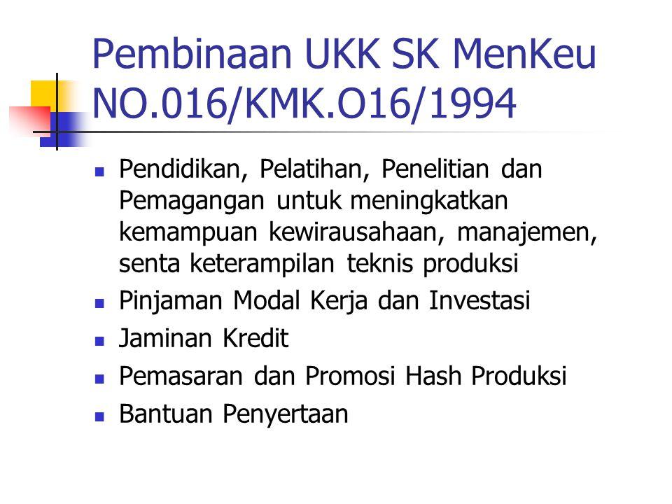 Pembinaan UKK SK MenKeu NO.016/KMK.O16/1994 Pendidikan, Pelatihan, Penelitian dan Pemagangan untuk meningkatkan kemampuan kewirausahaan, manajemen, se