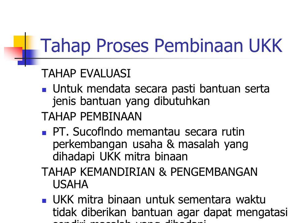 Pola Pengembangan & Kontribusi POLA PENGEMBANGAN LANGSUNG PT.
