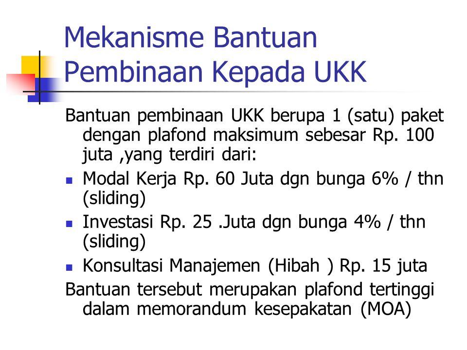 Mekanisme Bantuan Pembinaan Kepada UKK Bantuan pembinaan UKK berupa 1 (satu) paket dengan plafond maksimum sebesar Rp. 100 juta,yang terdiri dari: Mod