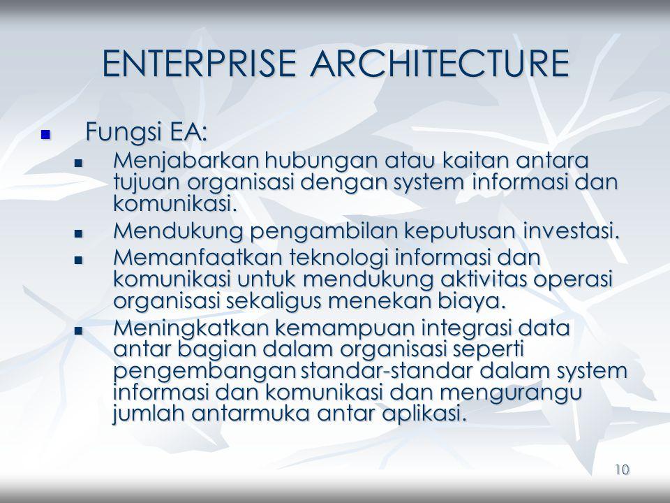 10 ENTERPRISE ARCHITECTURE Fungsi EA: Fungsi EA: Menjabarkan hubungan atau kaitan antara tujuan organisasi dengan system informasi dan komunikasi.
