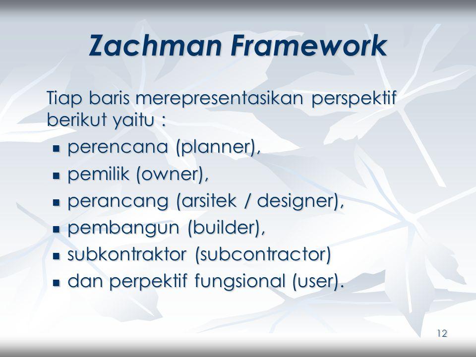 12 Zachman Framework Tiap baris merepresentasikan perspektif berikut yaitu : perencana (planner), perencana (planner), pemilik (owner), pemilik (owner), perancang (arsitek / designer), perancang (arsitek / designer), pembangun (builder), pembangun (builder), subkontraktor (subcontractor) subkontraktor (subcontractor) dan perpektif fungsional (user).