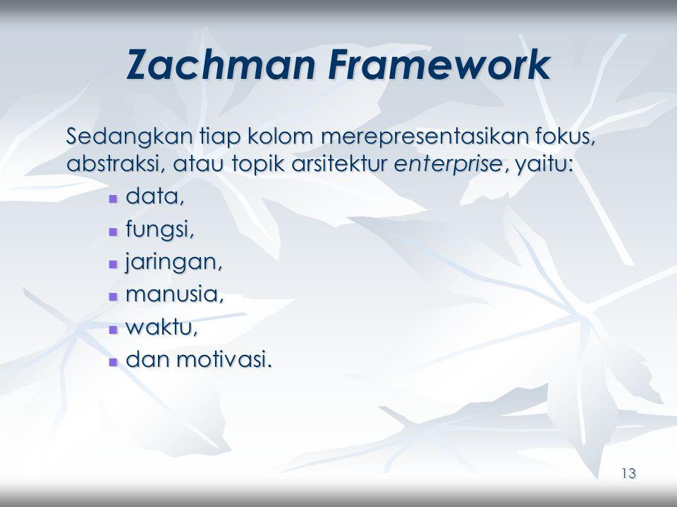 13 Zachman Framework Sedangkan tiap kolom merepresentasikan fokus, abstraksi, atau topik arsitektur enterprise, yaitu: data, data, fungsi, fungsi, jaringan, jaringan, manusia, manusia, waktu, waktu, dan motivasi.