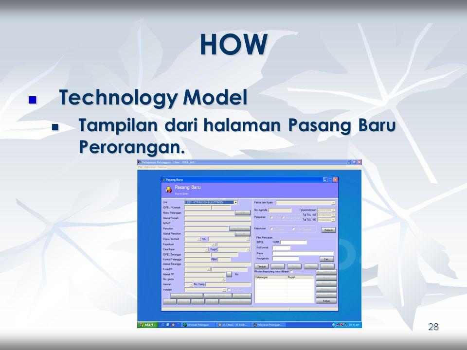 28 HOW Technology Model Technology Model Tampilan dari halaman Pasang Baru Perorangan.