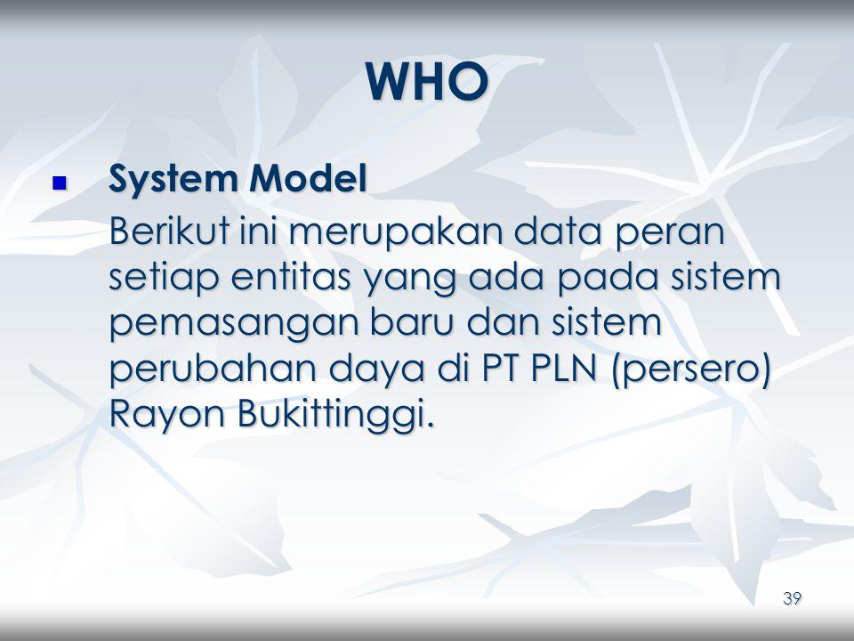 39 WHO System Model System Model Berikut ini merupakan data peran setiap entitas yang ada pada sistem pemasangan baru dan sistem perubahan daya di PT PLN (persero) Rayon Bukittinggi.