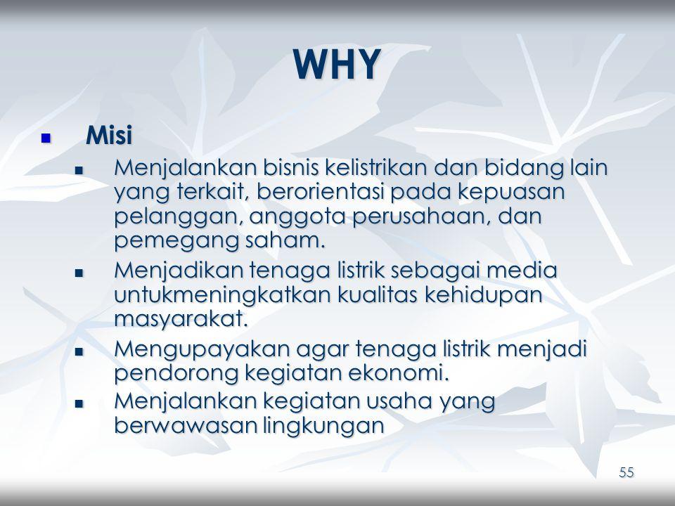 55 WHY Misi Misi Menjalankan bisnis kelistrikan dan bidang lain yang terkait, berorientasi pada kepuasan pelanggan, anggota perusahaan, dan pemegang saham.
