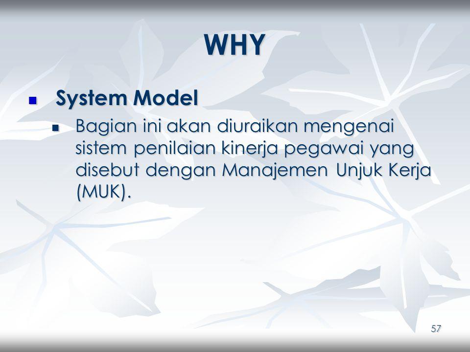 57 WHY System Model System Model Bagian ini akan diuraikan mengenai sistem penilaian kinerja pegawai yang disebut dengan Manajemen Unjuk Kerja (MUK).