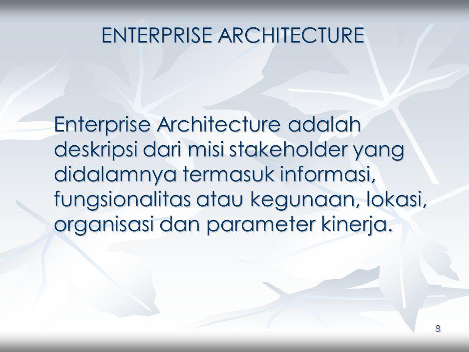 9 ENTERPRISE ARCHITECTURE Komponen-komponen Enterprise Architecture adalah : 1.