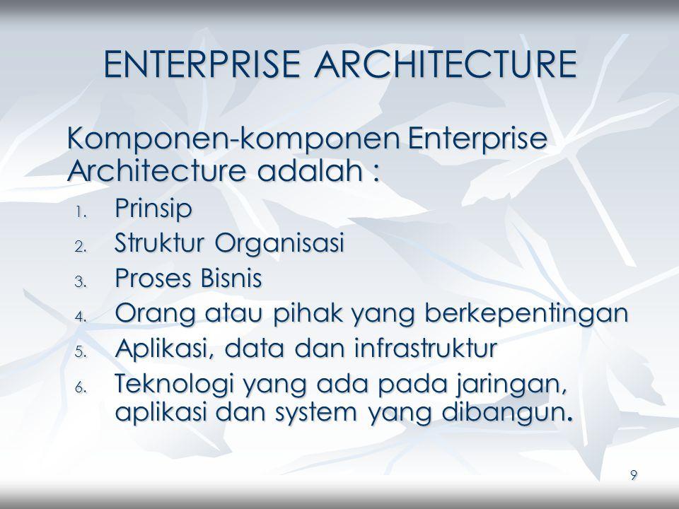 60 KESIMPULAN Zachman Framework menyediakan struktur dasar organisasi yang mendukung akses, integrasi, interpretasi, pengembangan, pengelolaan, dan perubahan perangkat arsitektural dari sistem informasi organisasi (enterprise).