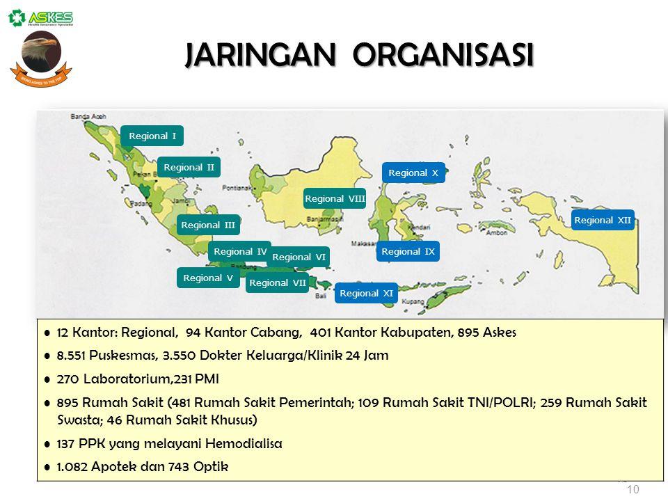 10 JARINGAN ORGANISASI Regional I Regional II Regional III Regional IV Regional V Regional VI Regional VII Regional VIII Regional IX Regional X Region
